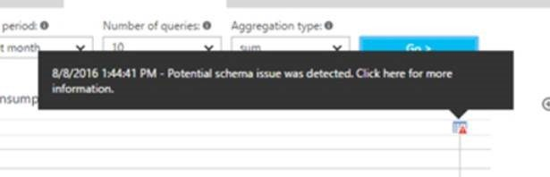 Azure SQL Database autotuning is not just a wizard - Kohera